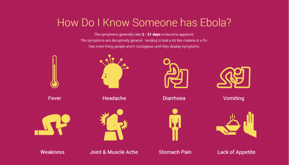 ebola symptomen herkennen